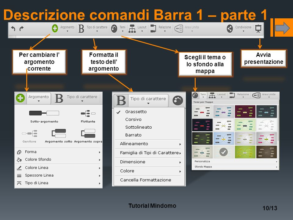 Descrizione comandi Barra 1 – parte 1 Tutorial Mindomo 10/13 Avvia presentazione Formatta il testo dell argomento Per cambiare l argomento corrente Scegli il tema o lo sfondo alla mappa