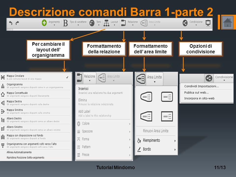 11/13Tutorial Mindomo Descrizione comandi Barra 1-parte 2 Formattamento della relazione Per cambiare il layout dell organigramma Opzioni di condivisione Formattamento dell area limite