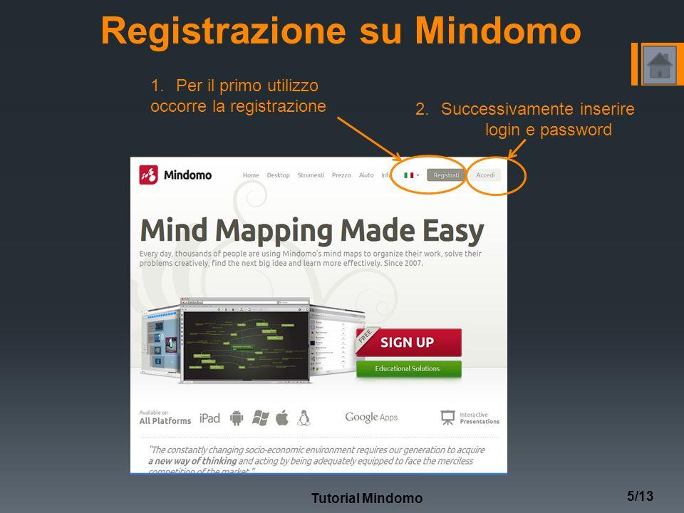 Registrazione su Mindomo Tutorial Mindomo 5/13 1.Per il primo utilizzo occorre la registrazione 2.Successivamente inserire login e password