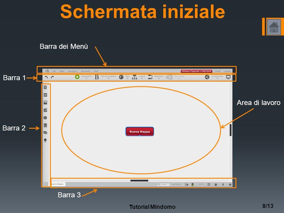 Schermata iniziale Tutorial Mindomo 8/13 Barra dei Menù Area di lavoro Barra 1 Barra 2 Barra 3