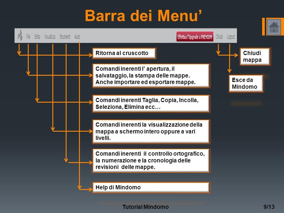 Barra dei Menu 9/13Tutorial Mindomo Ritorna al cruscotto Comandi inerenti l apertura, il salvataggio, la stampa delle mappe.