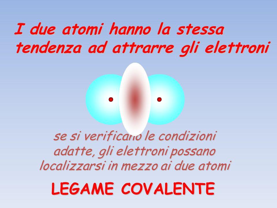 I due atomi hanno la stessa tendenza ad attrarre gli elettroni se si verificano le condizioni adatte, gli elettroni possano localizzarsi in mezzo ai due atomi LEGAME COVALENTE