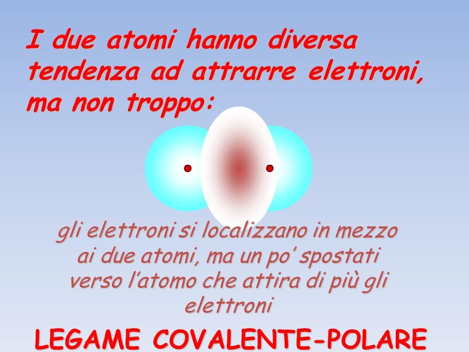 I due atomi hanno diversa tendenza ad attrarre elettroni, ma non troppo: LEGAME COVALENTE-POLARE gli elettroni si localizzano in mezzo ai due atomi, m