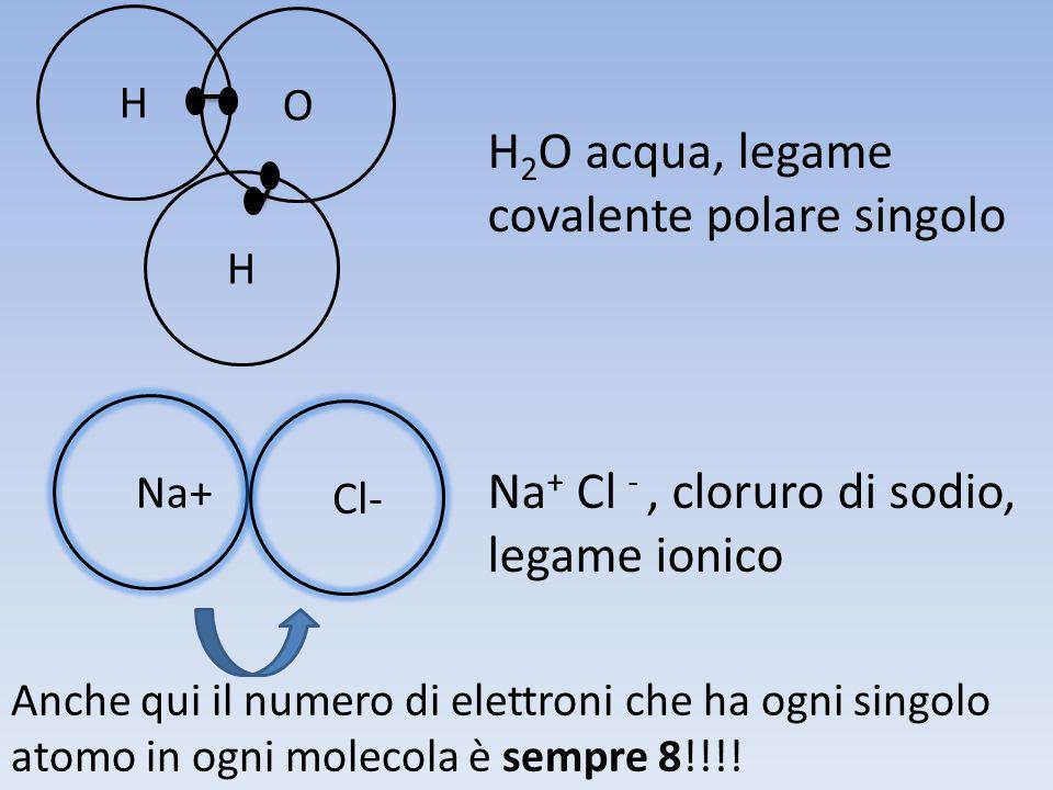 O H H H 2 O acqua, legame covalente polare singolo Na+ Cl- Na + Cl -, cloruro di sodio, legame ionico Anche qui il numero di elettroni che ha ogni singolo atomo in ogni molecola è sempre 8!!!!