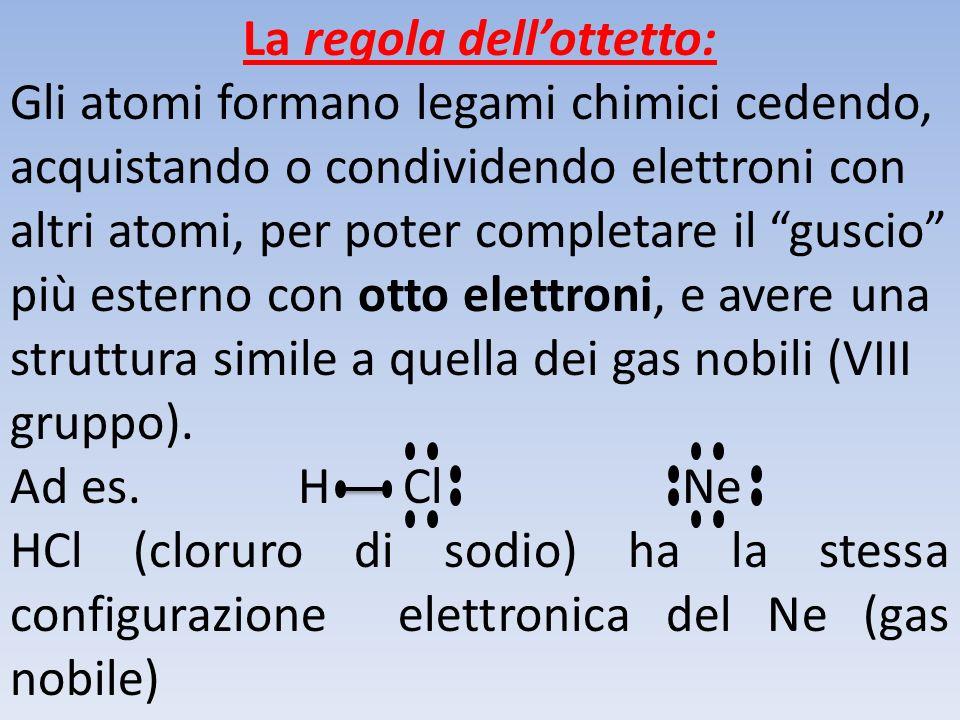 La regola dellottetto: Gli atomi formano legami chimici cedendo, acquistando o condividendo elettroni con altri atomi, per poter completare il guscio
