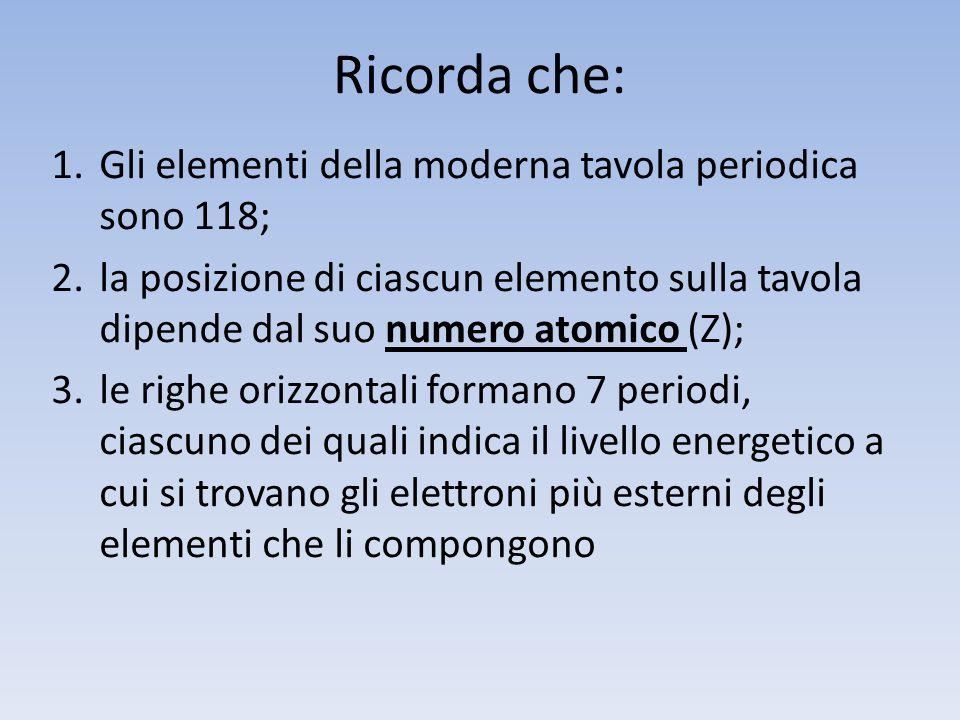 1.Gli elementi della moderna tavola periodica sono 118; 2.la posizione di ciascun elemento sulla tavola dipende dal suo numero atomico (Z); 3.le righe