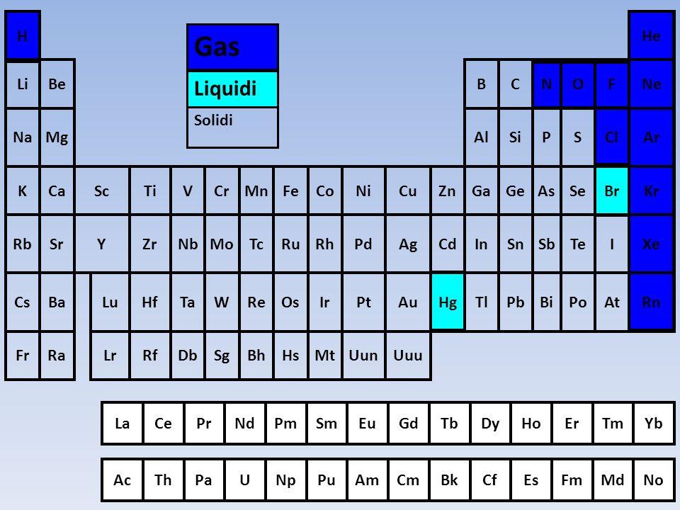 Gas Liquidi YbTmErHoDyTbGdEuSmPmNdPrCeLa NoMdFmEsCfBkCmAmPuNpUPaThAc Solidi