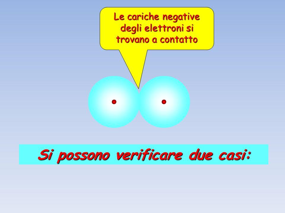 Le cariche negative degli elettroni si trovano a contatto Si possono verificare due casi: