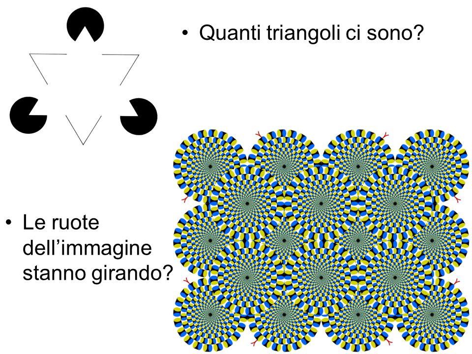 Quanti triangoli ci sono? Le ruote dellimmagine stanno girando?