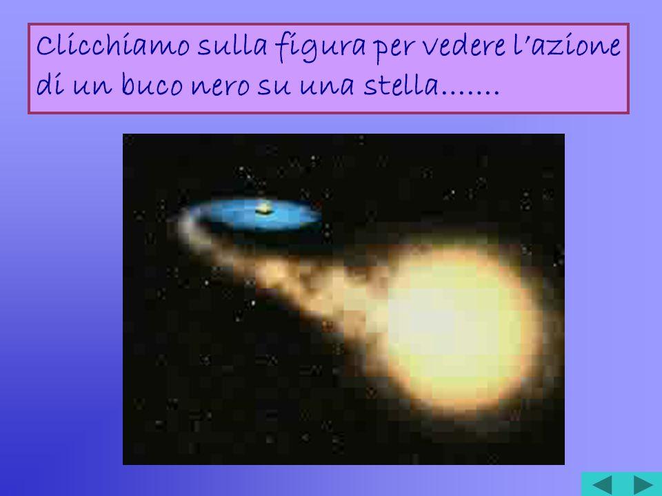 Clicchiamo sulla figura per vedere lazione di un buco nero su una stella…….
