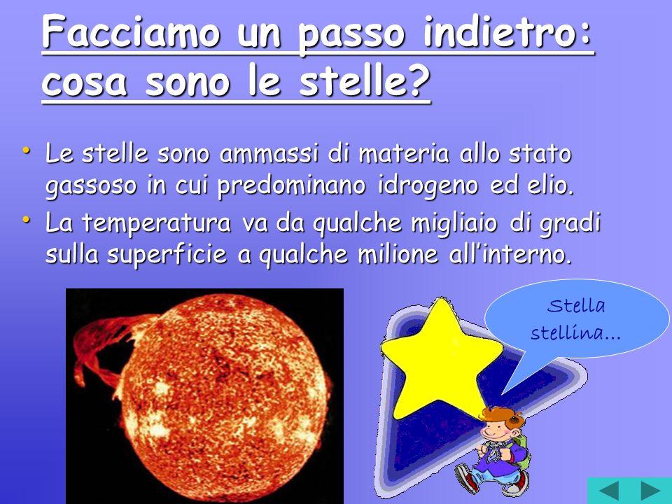 Il collasso di una stella di tali dimensioni è violentissimo e viene liberata un enorme quantità di energia, che provoca una terribile esplosione: gran parte della stella si disintegra e viene lanciata nello spazio SuperNova.