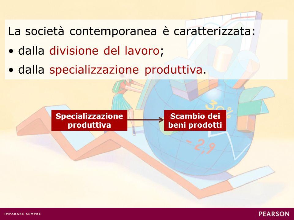 La società contemporanea è caratterizzata: dalla divisione del lavoro; dalla specializzazione produttiva. Specializzazione produttiva Scambio dei beni