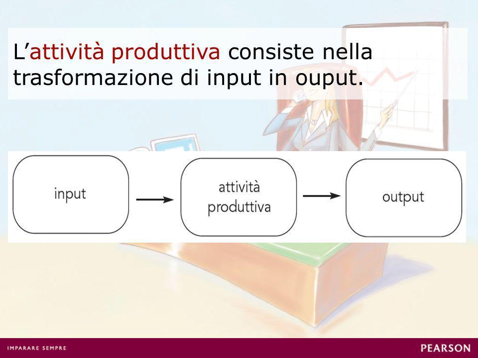 Lattività produttiva consiste nella trasformazione di input in ouput.