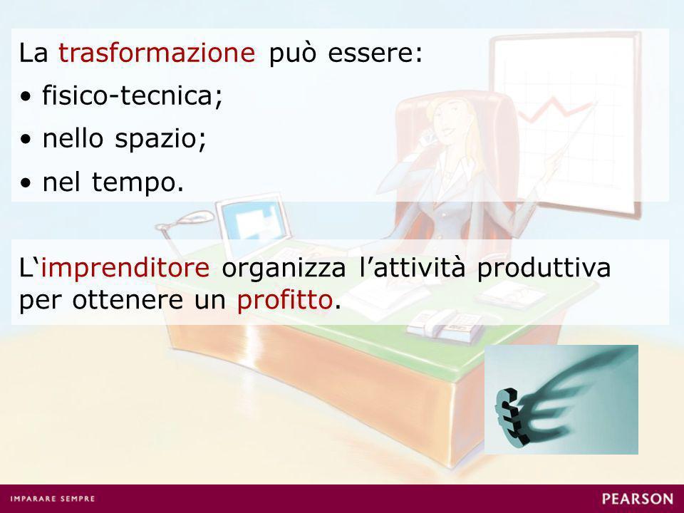 Funzione di produzione = Relazione tra fattori produttivi e prodotto Gli input sono costituiti dai fattori produttivi che comprendono: le risorse naturali: terra e materie prime (R); il lavoro umano (N); il capitale (K).