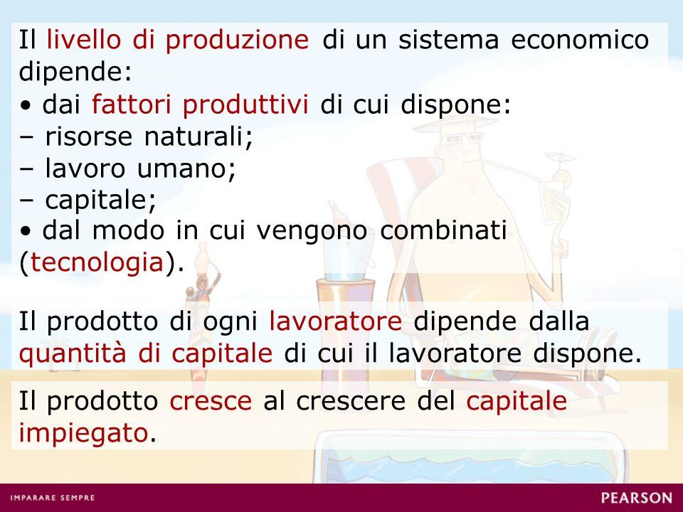 Il livello di produzione di un sistema economico dipende: dai fattori produttivi di cui dispone: – risorse naturali; – lavoro umano; – capitale; Il pr