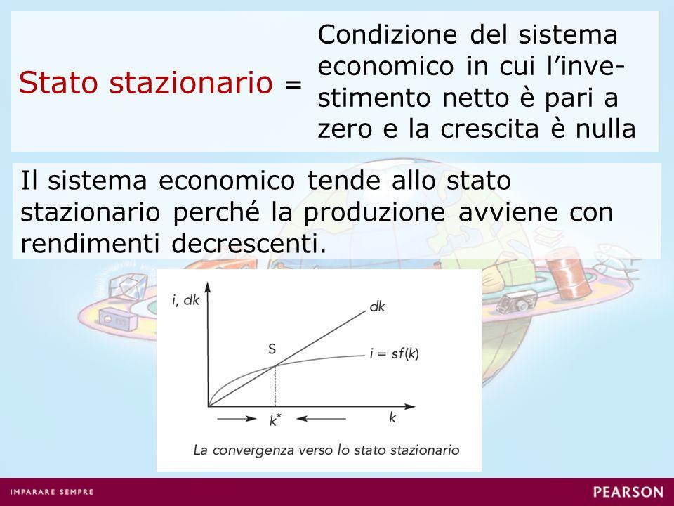 Il sistema economico tende allo stato stazionario perché la produzione avviene con rendimenti decrescenti. Stato stazionario = Condizione del sistema