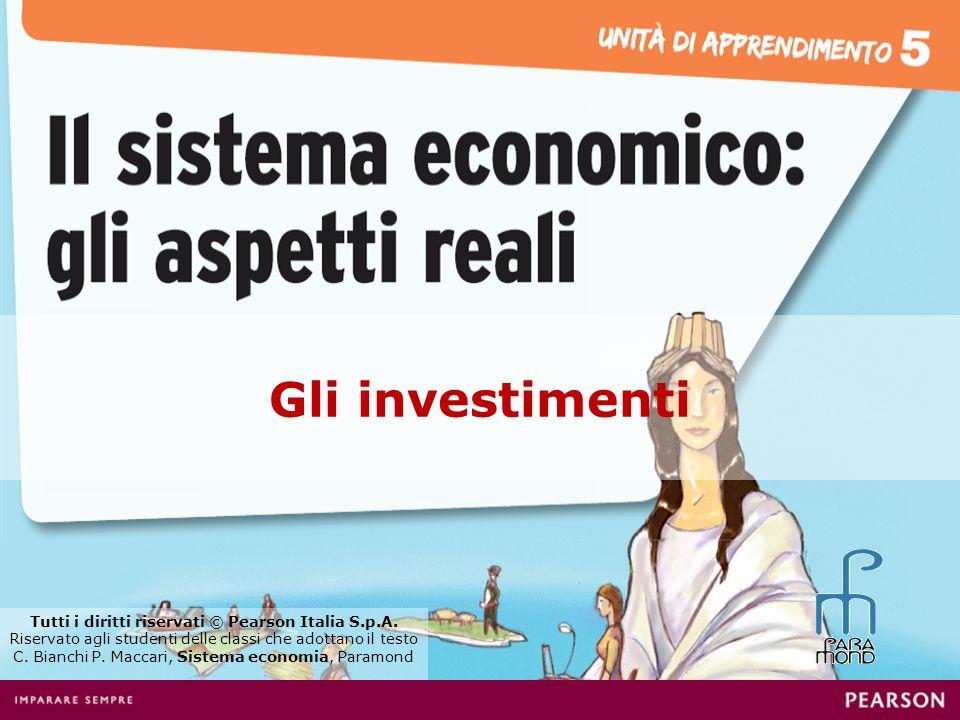 Gli investimenti Tutti i diritti riservati © Pearson Italia S.p.A. Riservato agli studenti delle classi che adottano il testo C. Bianchi P. Maccari, S