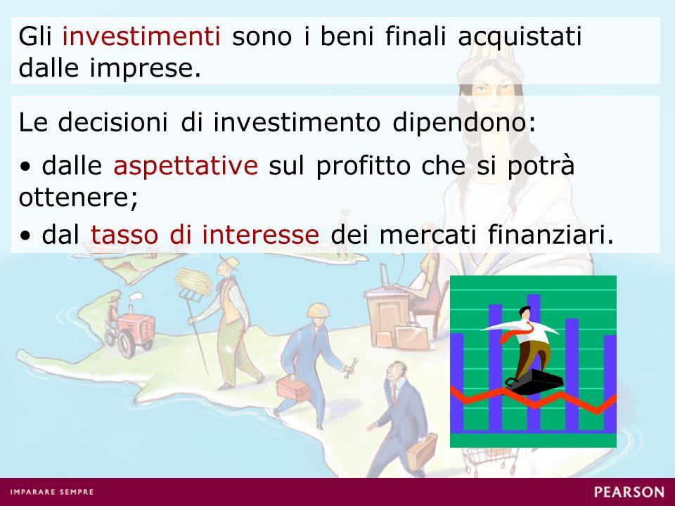 Gli investimenti sono i beni finali acquistati dalle imprese. dalle aspettative sul profitto che si potrà ottenere; dal tasso di interesse dei mercati