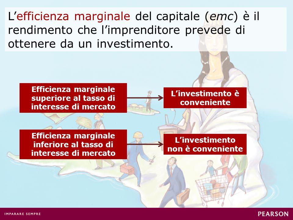 Lefficienza marginale del capitale (emc) è il rendimento che limprenditore prevede di ottenere da un investimento. Efficienza marginale superiore al t