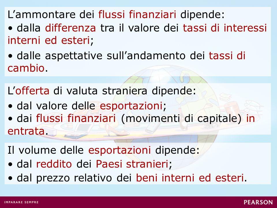 Lammontare dei flussi finanziari dipende: dalla differenza tra il valore dei tassi di interessi interni ed esteri; dalle aspettative sullandamento dei tassi di cambio.