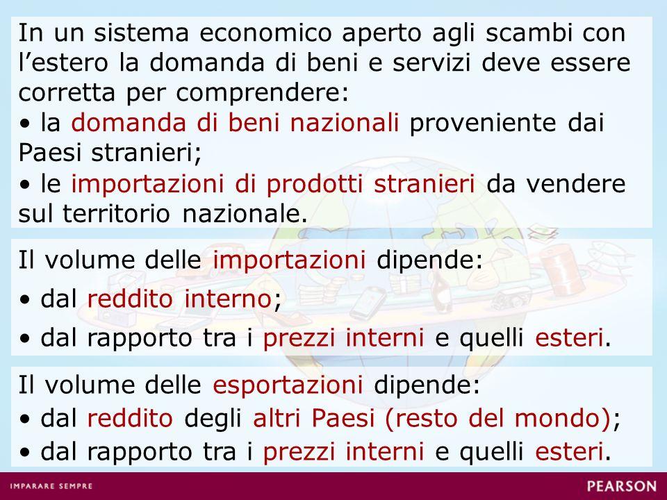 In un sistema economico aperto agli scambi con lestero la domanda di beni e servizi deve essere corretta per comprendere: la domanda di beni nazionali