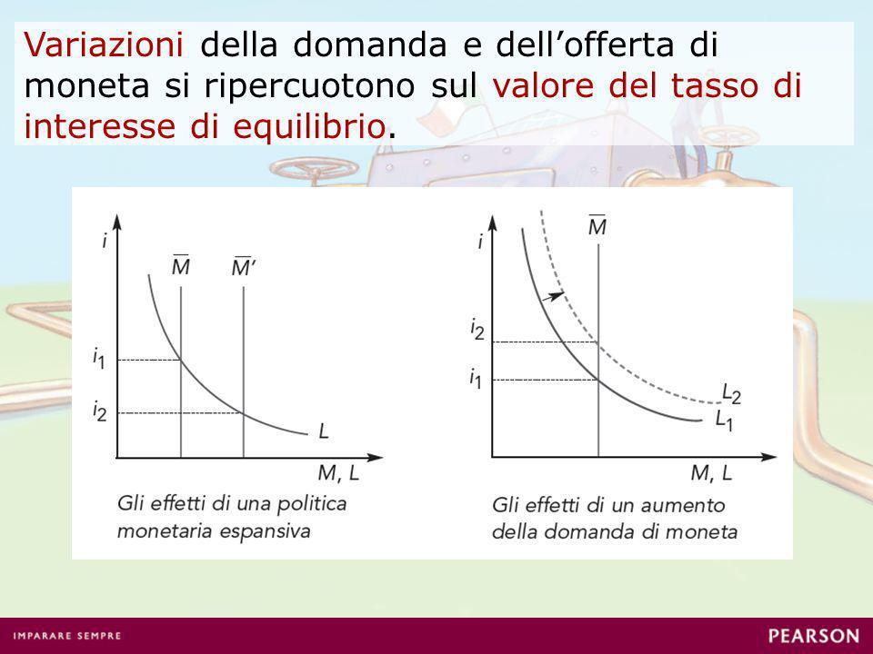 La politica monetaria è: espansiva, quando lofferta di moneta aumenta e i tassi di interesse diminuiscono; restrittiva, quando lofferta di moneta diminuisce e i tassi di interesse salgono.