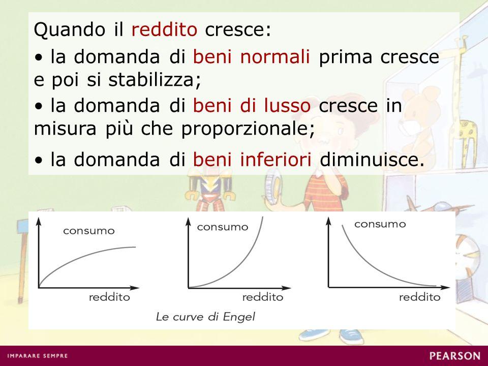Quando il reddito cresce: la domanda di beni normali prima cresce e poi si stabilizza; la domanda di beni inferiori diminuisce. la domanda di beni di