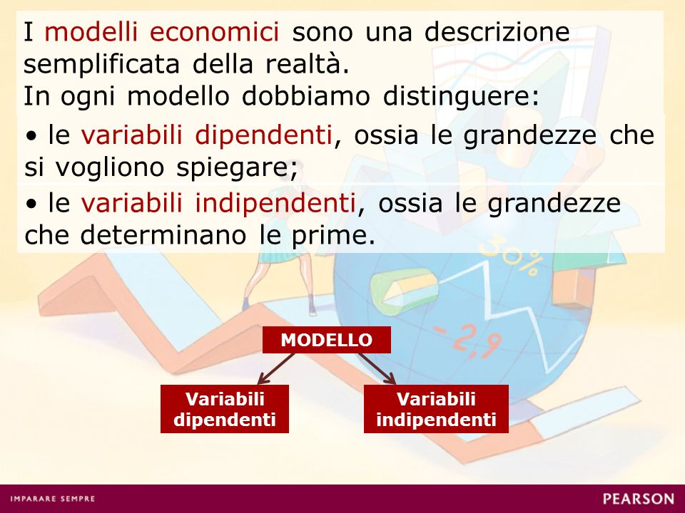 I modelli economici sono una descrizione semplificata della realtà. In ogni modello dobbiamo distinguere: MODELLO Variabili dipendenti Variabili indip