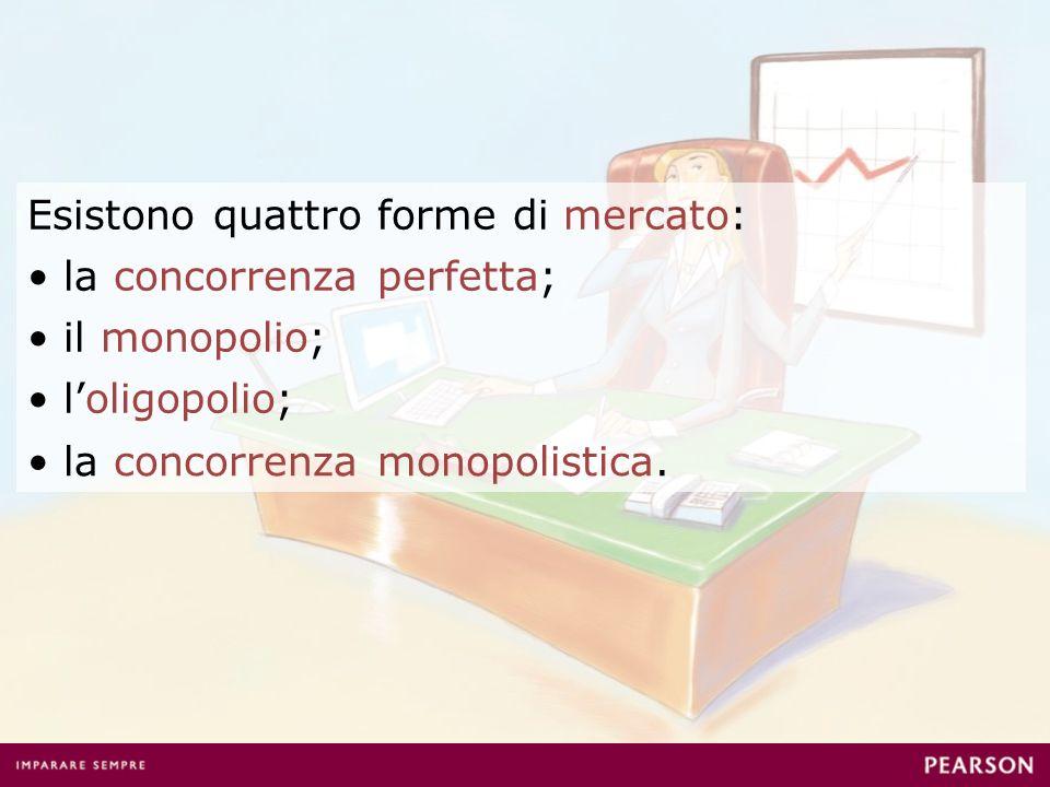 loligopolio; la concorrenza monopolistica. il monopolio; la concorrenza perfetta; Esistono quattro forme di mercato: