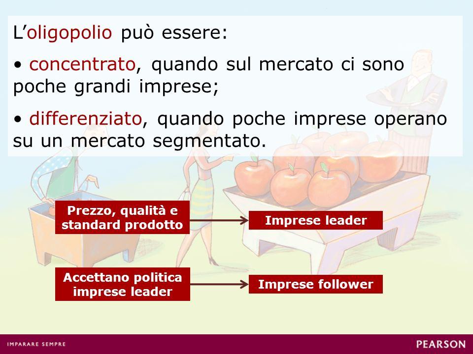Loligopolio può essere: concentrato, quando sul mercato ci sono poche grandi imprese; differenziato, quando poche imprese operano su un mercato segmentato.