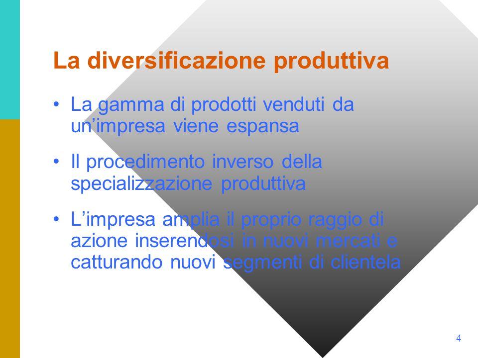 5 La differenziazione produttiva Un prodotto presenta caratteristiche proprie che lo rendono differente agli occhi del consumatore Limpresa è differente se presenta elementi che la rendono distinguibile in base al metro di giudizio del consumatore