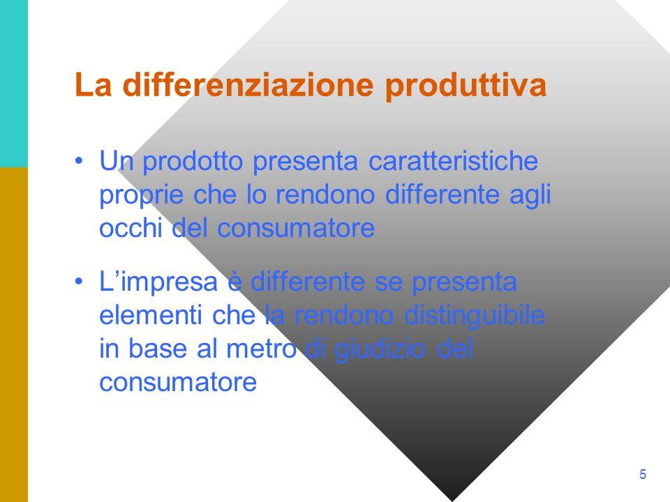 6 La diversificazione e la differenziazione DIVERSIFICAZIONE: il punto di riferimento è dato dallimpresa e dalla gamma dei prodotti offerti DIFFERENZIAZIONE: il punto di riferimento è dato dallinsieme delle imprese concorrenti perché si misura il grado di sostituibilità dei vari prodotti (ad esempio: pizza classica, di soia, al sesamo, integrale ecc.)