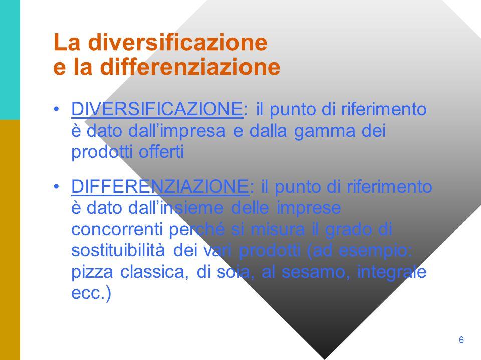 7 Le forme di ristorazione commerciale Ristoranti Top/délite Ristoranti tradizionali Ristoranti dalbergo Trattorie Pizzerie