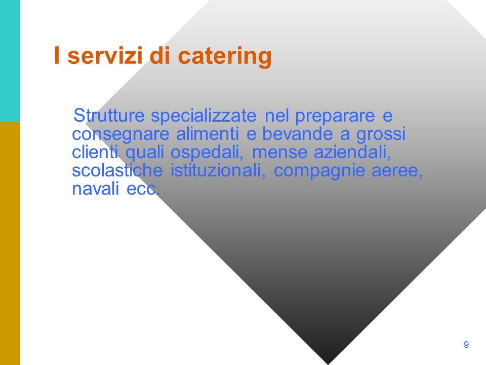 10 I servizi di catering I servizi ristorativi a bordo degli aerei I servizi ristorativi a bordo dei treni I servizi ristorativi a bordo delle navi