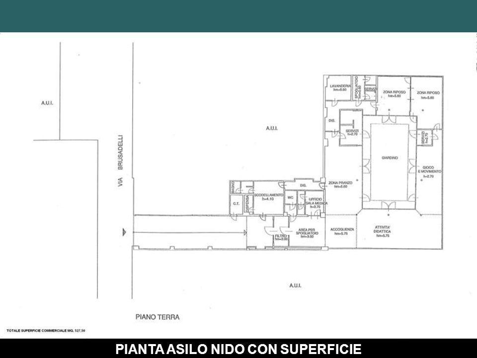 PIANTA ASILO NIDO CON SUPERFICIE