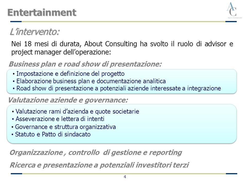 4 Entertainment Lintervento: Nei 18 mesi di durata, About Consulting ha svolto il ruolo di advisor e project manager delloperazione: Valutazione rami