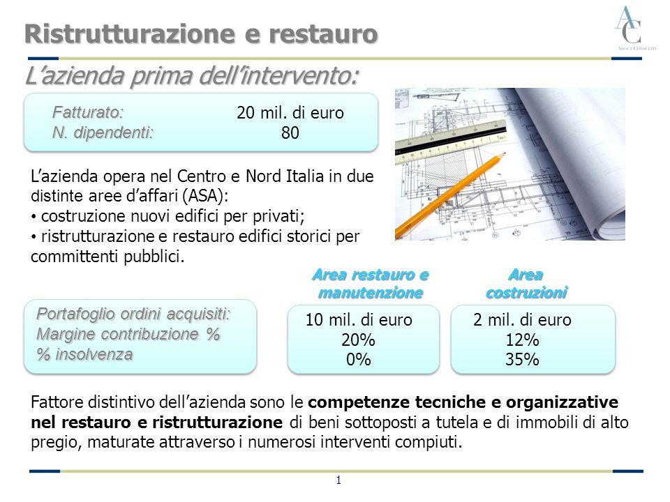2 I numeri della crisi: Le direzione ha chiesto il concordato preventivo, con affitto ad una new.co.