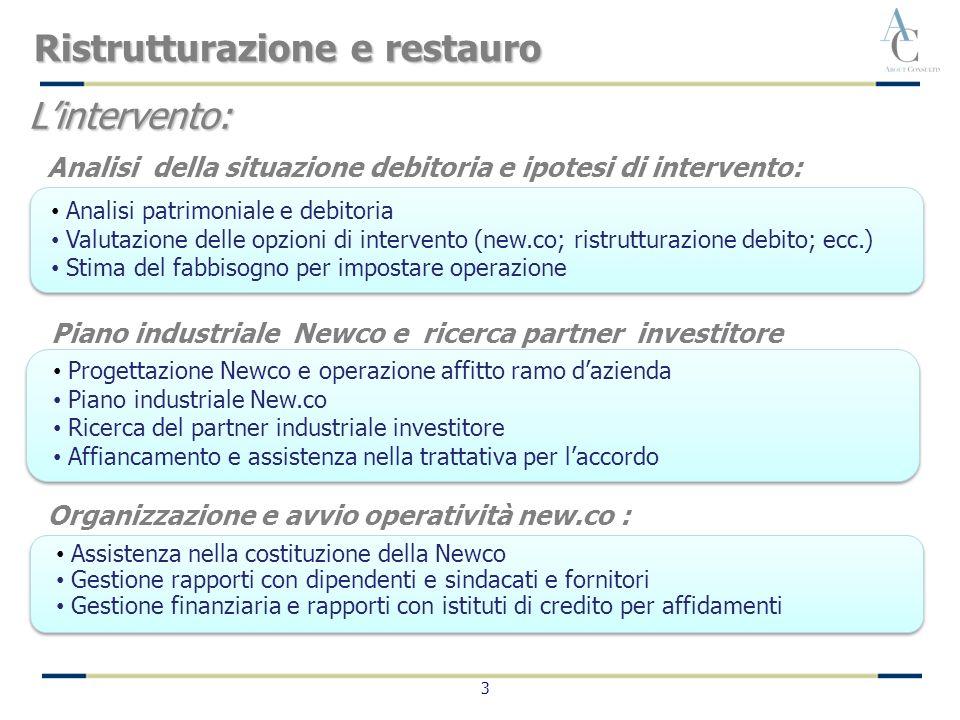 4 Fatturato 12 mil.di euro 1° anno Nuove acquisizioni cantieri valore di 3,5 mil.