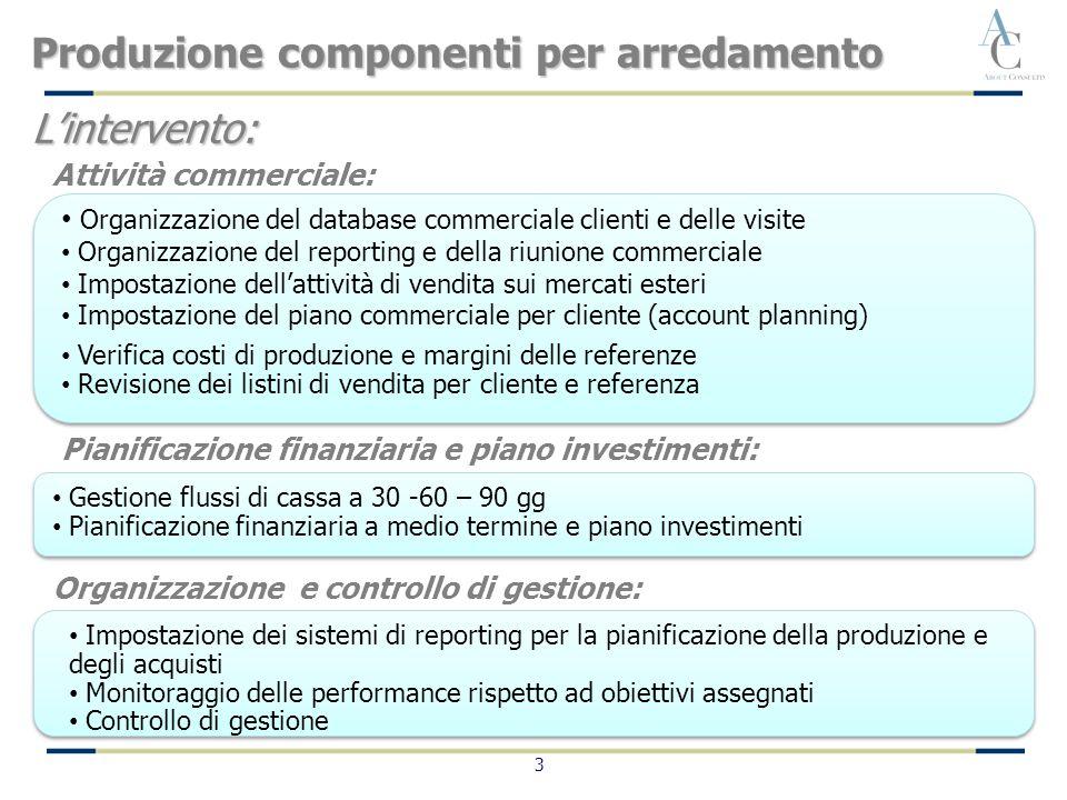 3 Verifica costi di produzione e margini delle referenze Revisione dei listini di vendita per cliente e referenza Produzione componenti per arredament