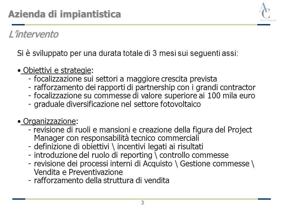 3 Si è sviluppato per una durata totale di 3 mesi sui seguenti assi: Obiettivi e strategie: -focalizzazione sui settori a maggiore crescita prevista -