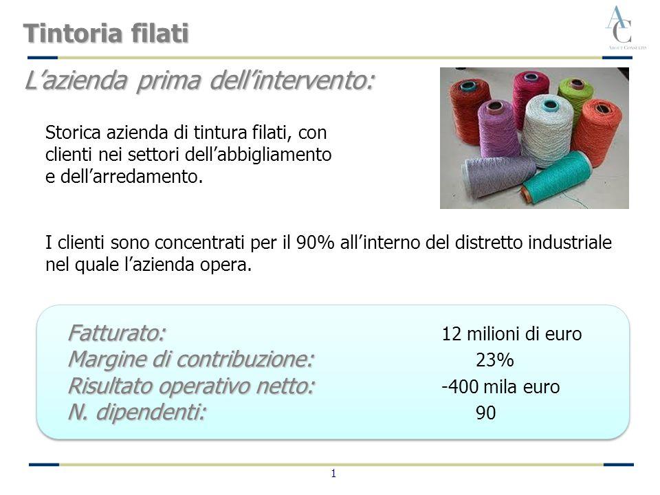 1 Storica azienda di tintura filati, con clienti nei settori dellabbigliamento e dellarredamento.