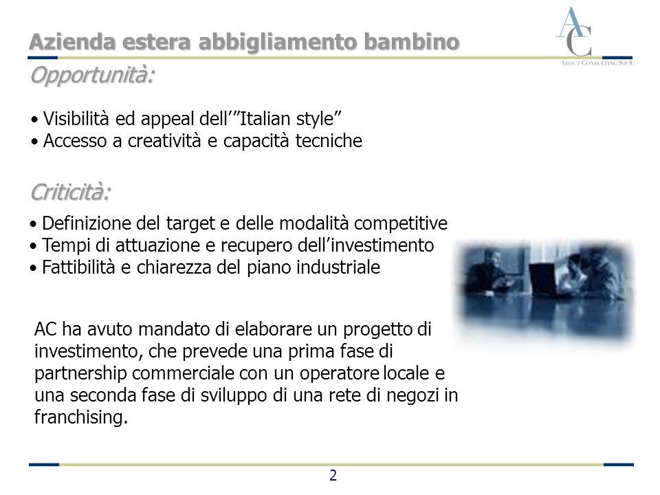 2 AC ha avuto mandato di elaborare un progetto di investimento, che prevede una prima fase di partnership commerciale con un operatore locale e una seconda fase di sviluppo di una rete di negozi in franchising.