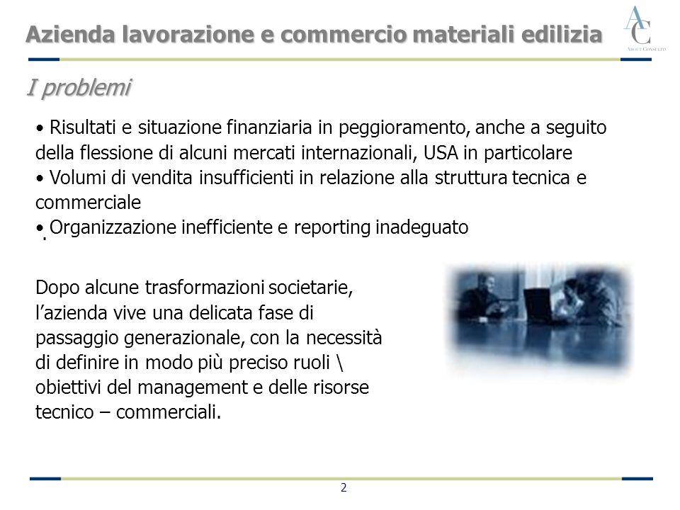 2. Azienda lavorazione e commercio materiali edilizia I problemi Dopo alcune trasformazioni societarie, lazienda vive una delicata fase di passaggio g