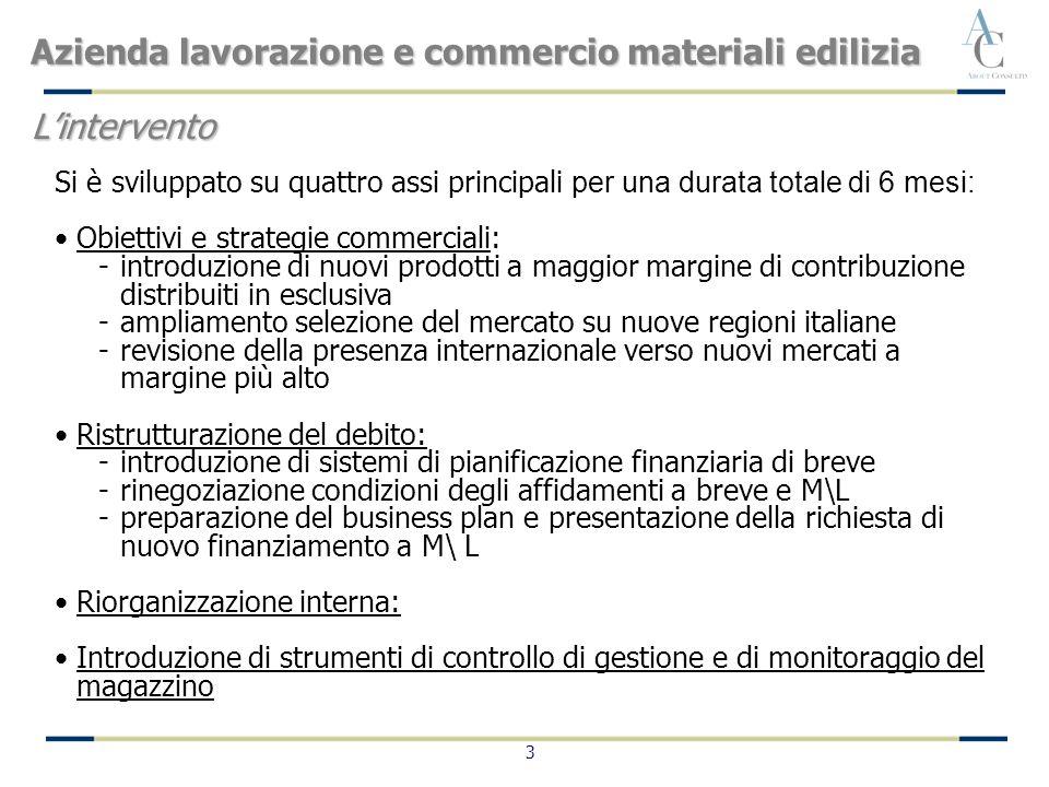 3 Si è sviluppato su quattro assi principali per una durata totale di 6 mesi: Obiettivi e strategie commerciali: -introduzione di nuovi prodotti a mag