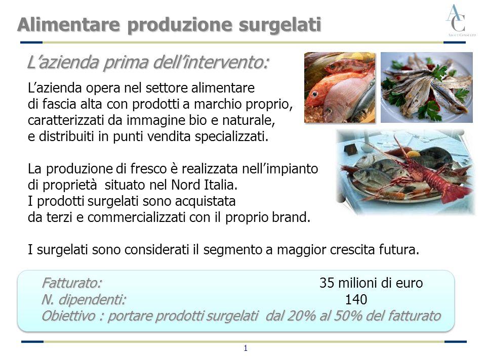 1 Lazienda opera nel settore alimentare di fascia alta con prodotti a marchio proprio, caratterizzati da immagine bio e naturale, e distribuiti in punti vendita specializzati.
