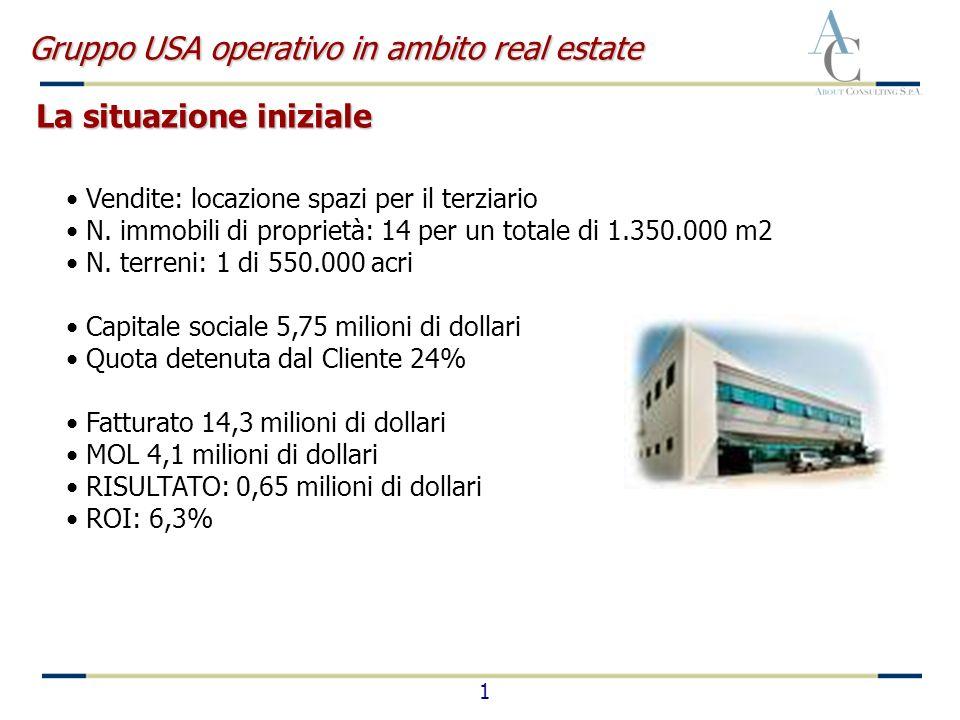 1 Vendite: locazione spazi per il terziario N. immobili di proprietà: 14 per un totale di 1.350.000 m2 N. terreni: 1 di 550.000 acri Capitale sociale