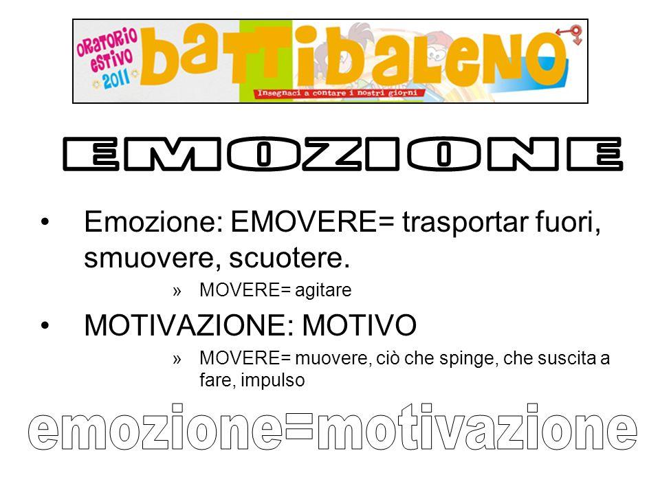 Emozione: EMOVERE= trasportar fuori, smuovere, scuotere.