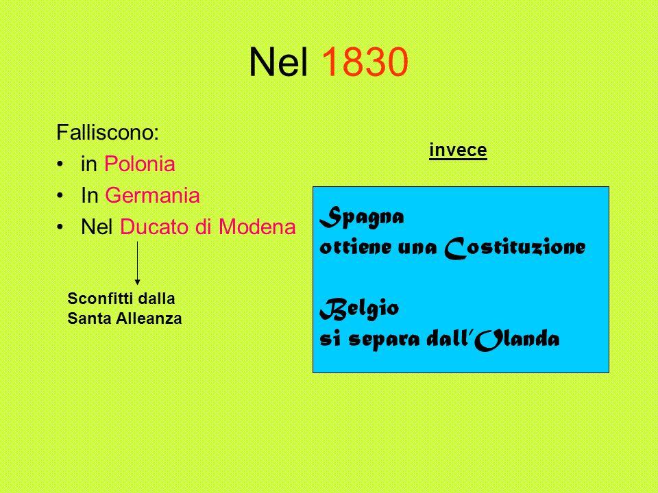 Nel 1830 Falliscono: in Polonia In Germania Nel Ducato di Modena Sconfitti dalla Santa Alleanza Spagna ottiene una Costituzione Belgio si separa dallOlanda invece
