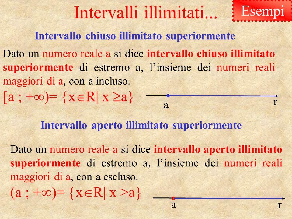 Intervalli illimitati... Dato un numero reale a si dice intervallo chiuso illimitato superiormente di estremo a, linsieme dei numeri reali maggiori di