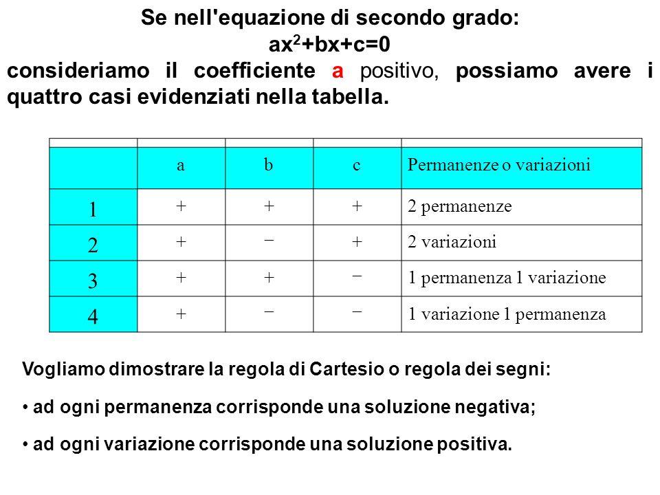 Se nell'equazione di secondo grado: ax 2 +bx+c=0 consideriamo il coefficiente a positivo, possiamo avere i quattro casi evidenziati nella tabella. Vog